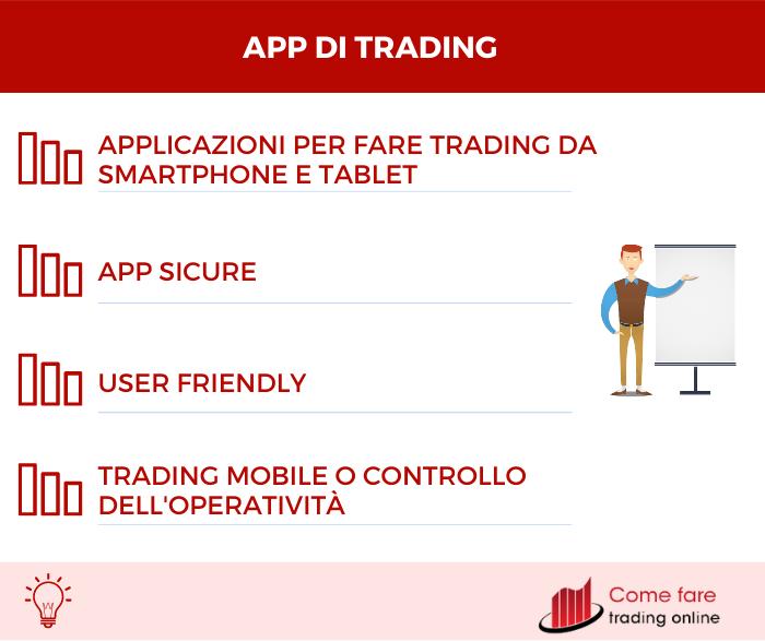 App di trading migliori