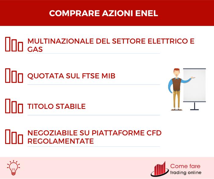 Comprare Azioni Enel - Riepilogo